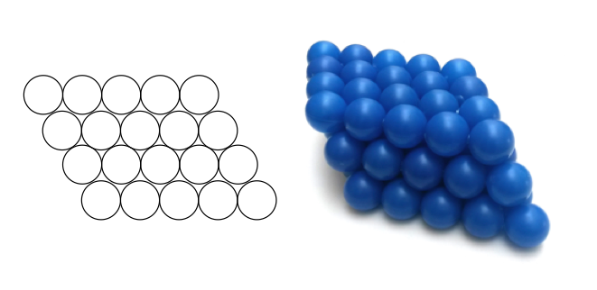 An individual layer of atoms in a metal like Nickel and the way the layers of atoms then stack together