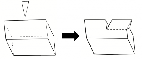 Schematic of Baumhauer's method [1] of twinning deformation that occurs in Calcite, adapted from Johnsen [2]